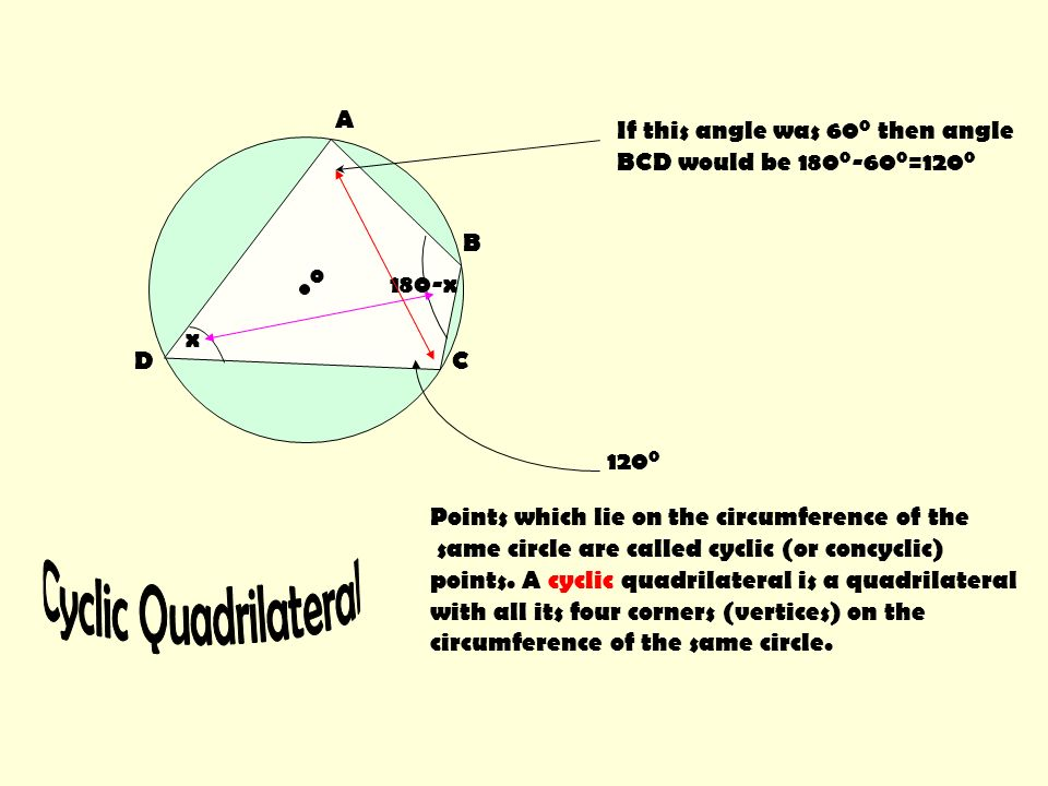 Cyclic Quadrilateral A If this angle was 600 then angle