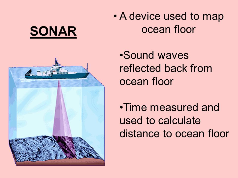 A device used to map ocean floor
