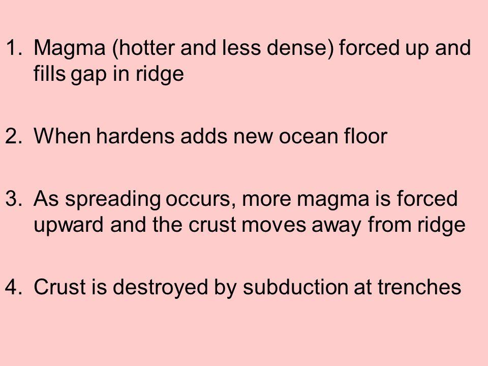 Magma (hotter and less dense) forced up and fills gap in ridge