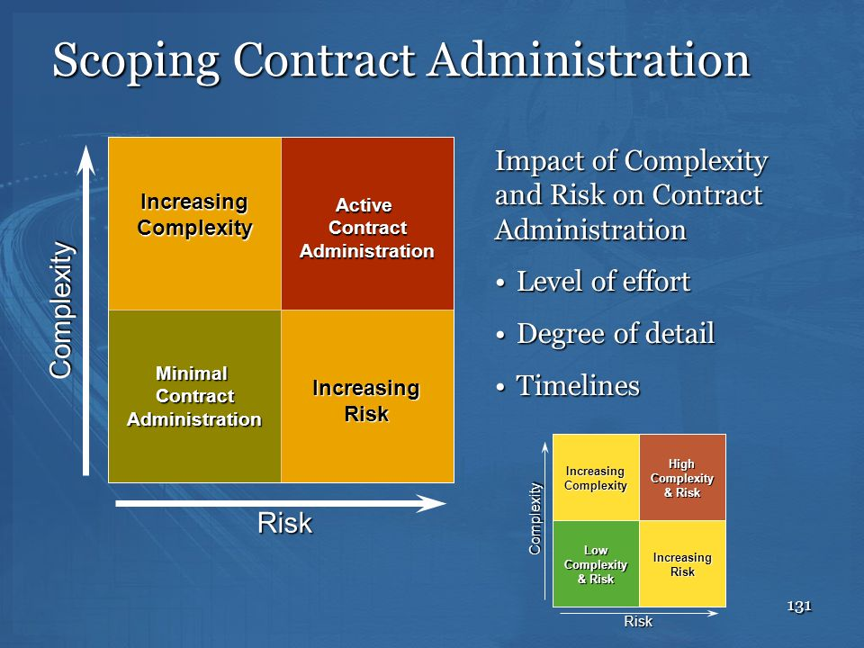 Scoping Contract Administration
