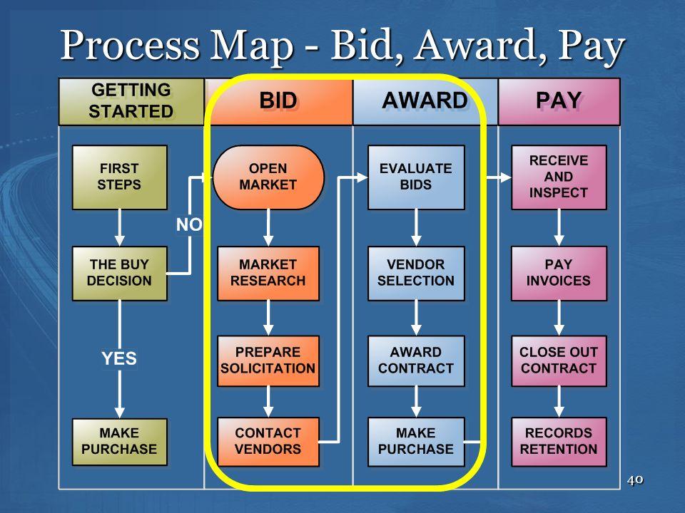 Process Map - Bid, Award, Pay