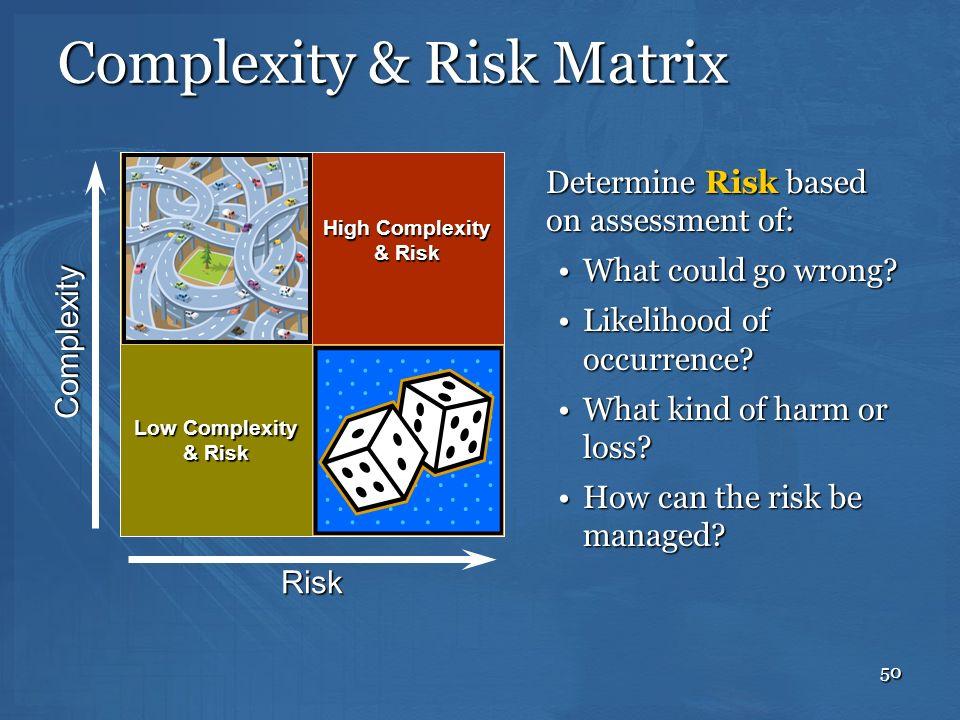 Complexity & Risk Matrix