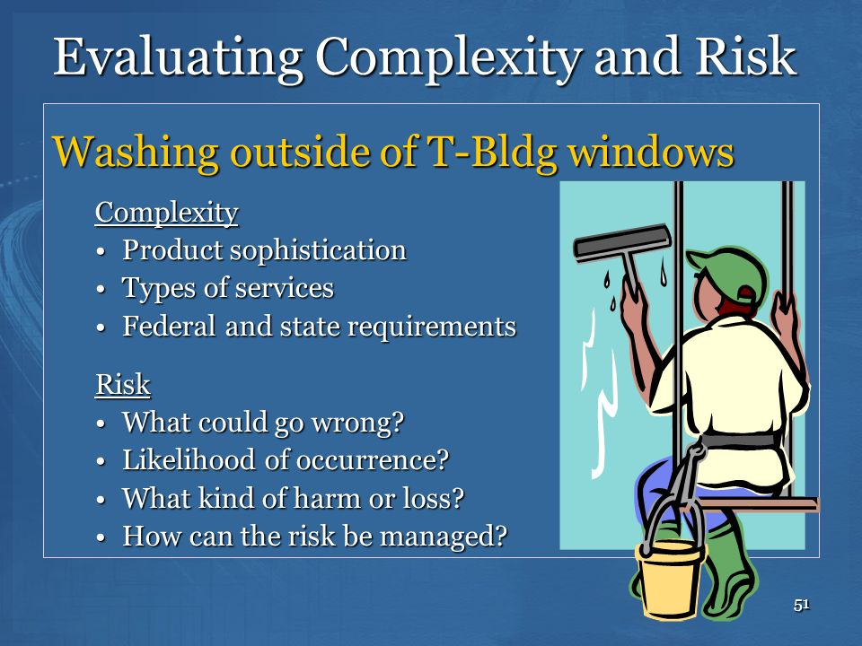 Evaluating Complexity and Risk