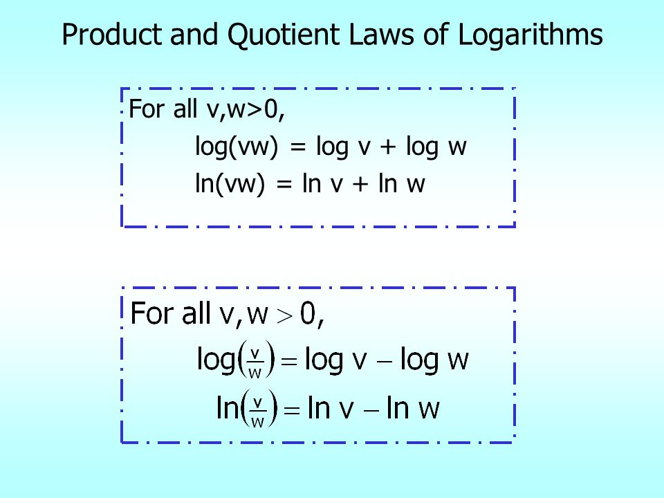 Product and Quotient Laws of Logarithms