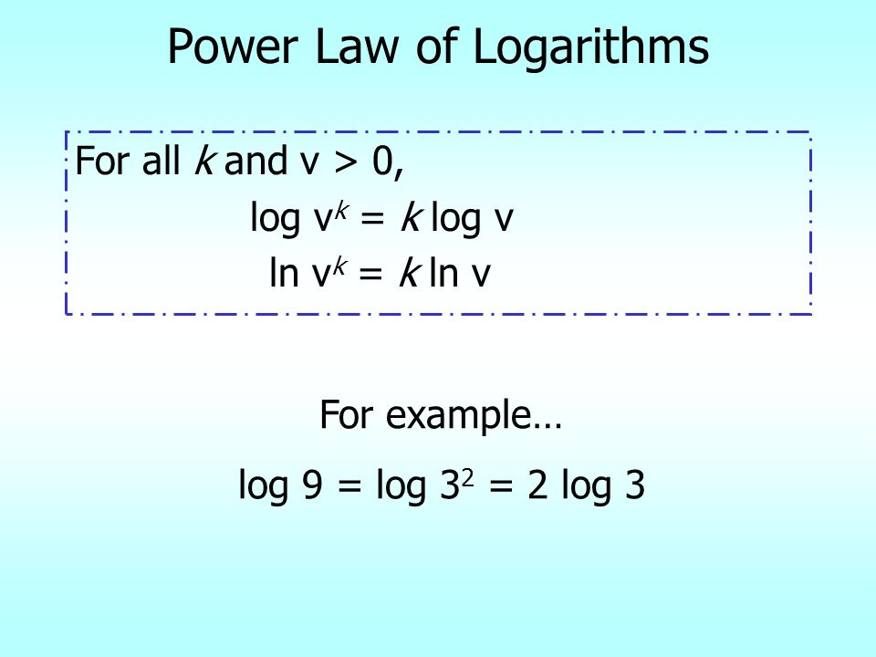 Power Law of Logarithms