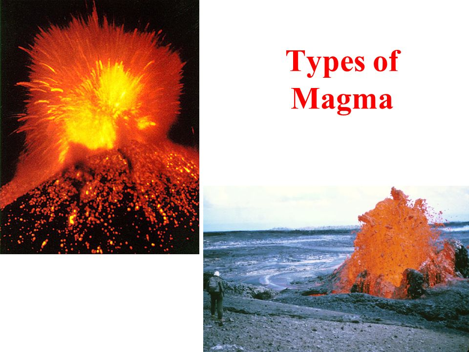 Types of Magma