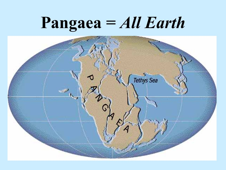 Pangaea = All Earth