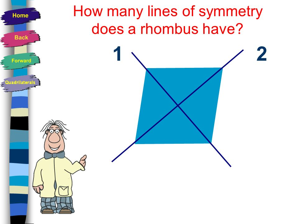 How many lines of symmetry does a rhombus have