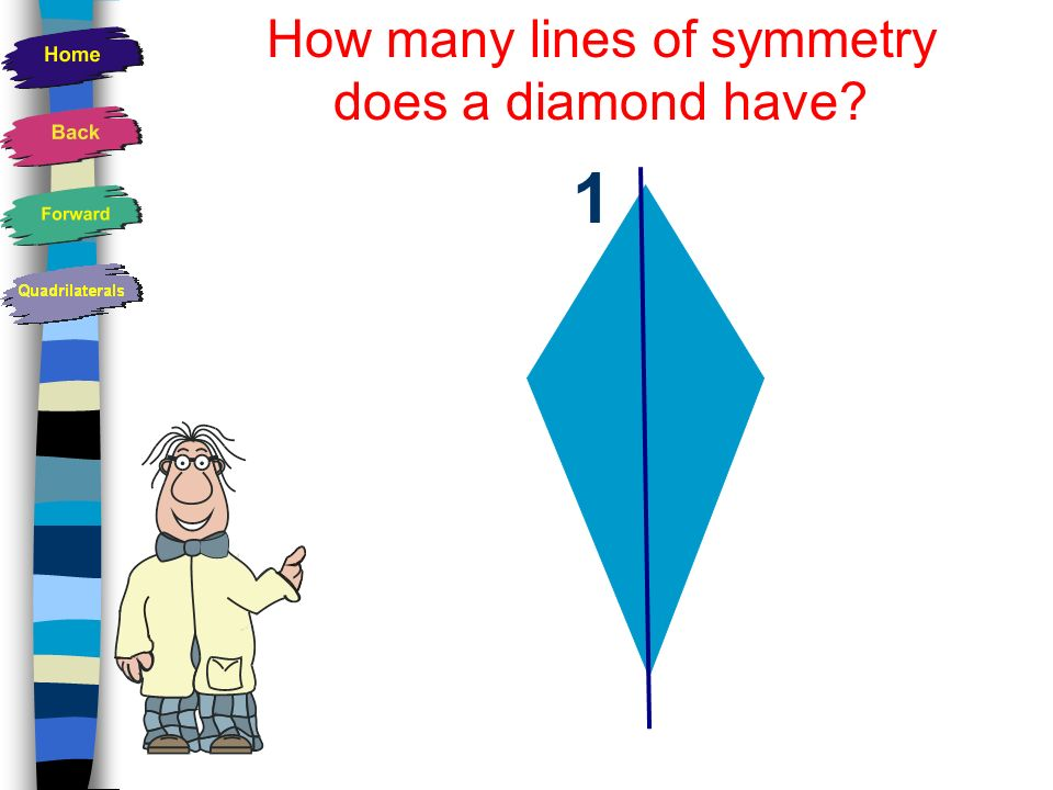How many lines of symmetry does a diamond have