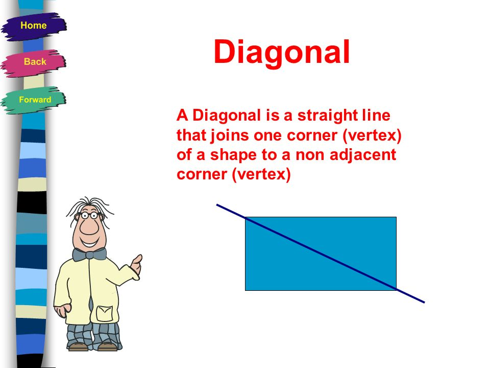 Diagonal A Diagonal is a straight line that joins one corner (vertex) of a shape to a non adjacent corner (vertex)