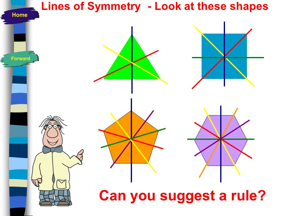 Lines of Symmetry - Look at these shapes
