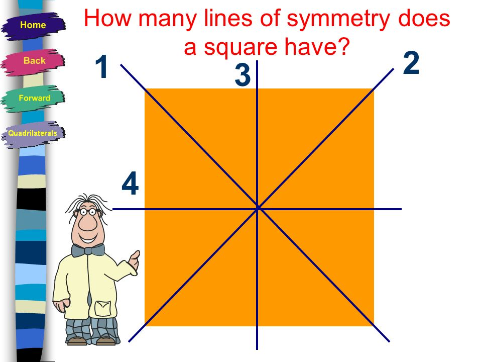 How many lines of symmetry does a square have