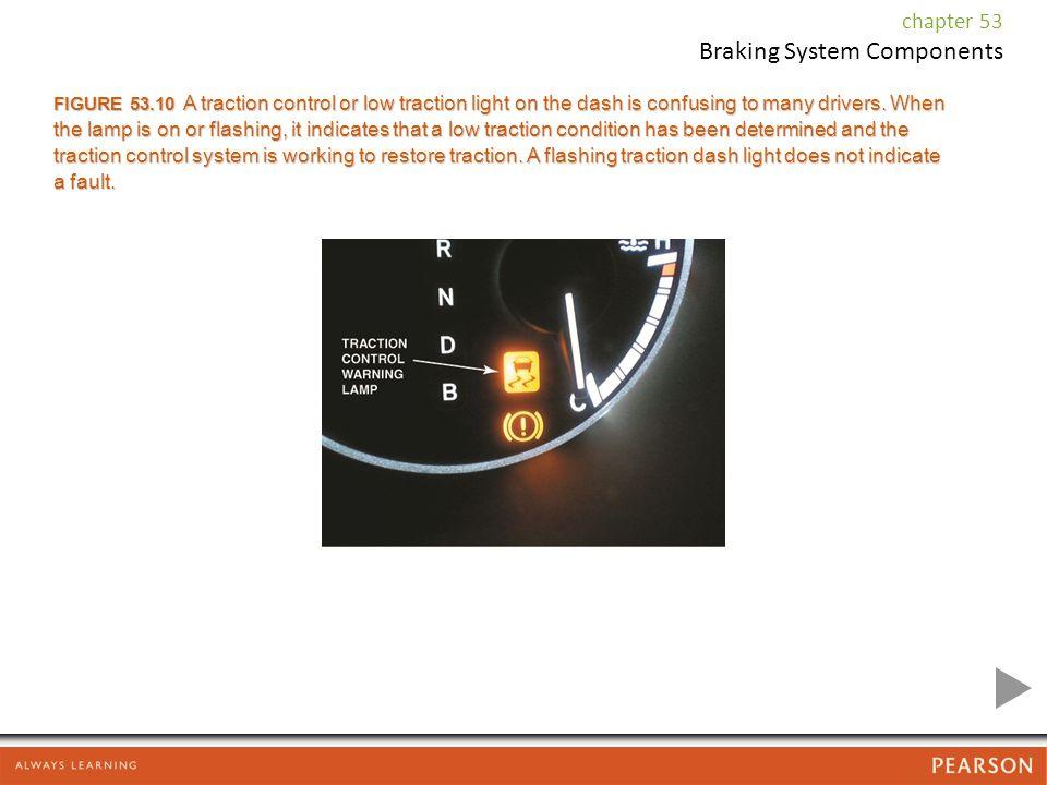 braking system components ppt download. Black Bedroom Furniture Sets. Home Design Ideas