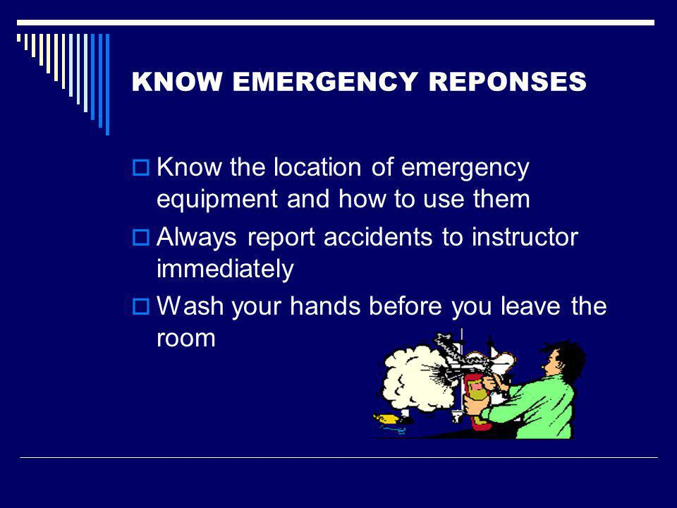 KNOW EMERGENCY REPONSES