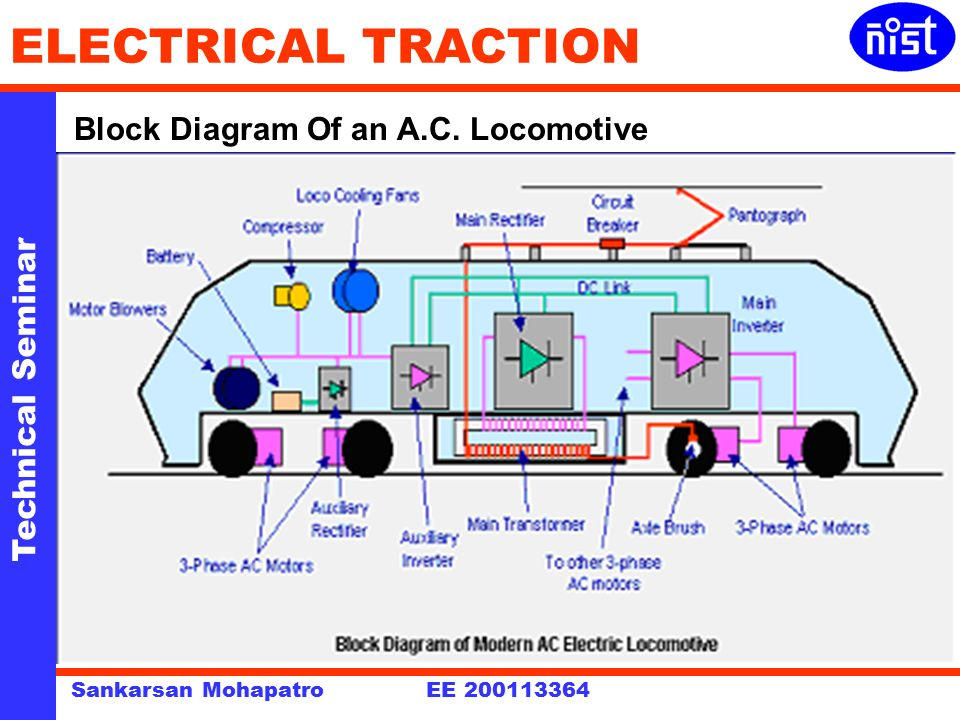 Introduction electric traction means a locomotion in which for Electric motor supply near me