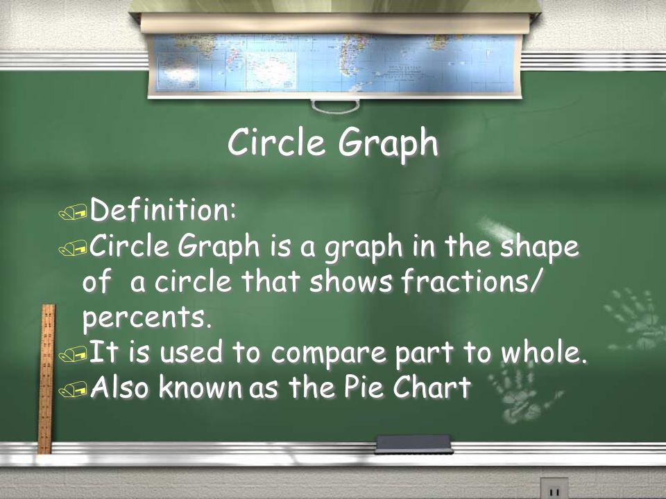 Circle Graph Definition: