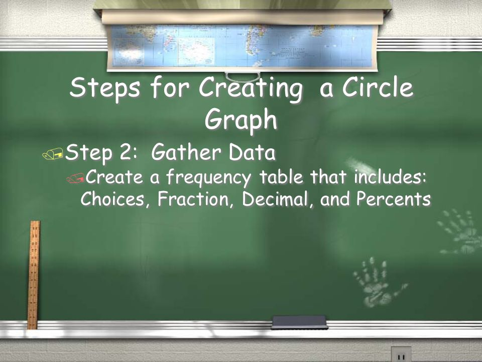 Steps for Creating a Circle Graph