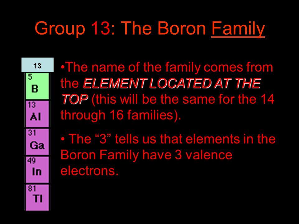 Group 13: The Boron Family