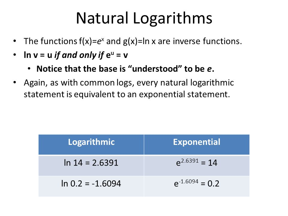 Natural Logarithms The functions f(x)=ex and g(x)=ln x are inverse functions. ln v = u if and only if eu = v.