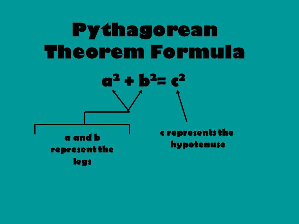 Pythagorean Theorem Formula a and b represent the legs