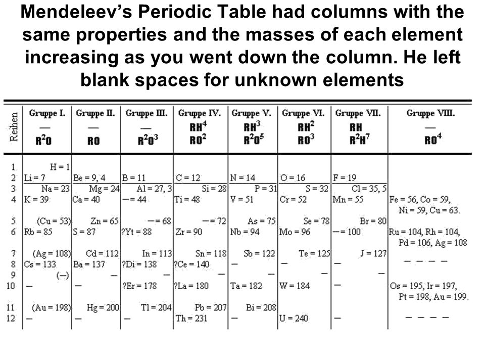 Mendeleev's Periodic Table had columns with the same properties and the masses of each element increasing as you went down the column.