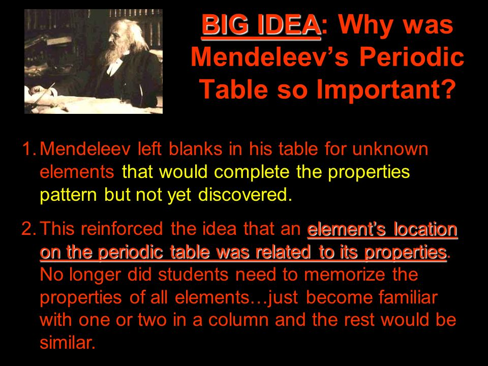 BIG IDEA: Why was Mendeleev's Periodic Table so Important