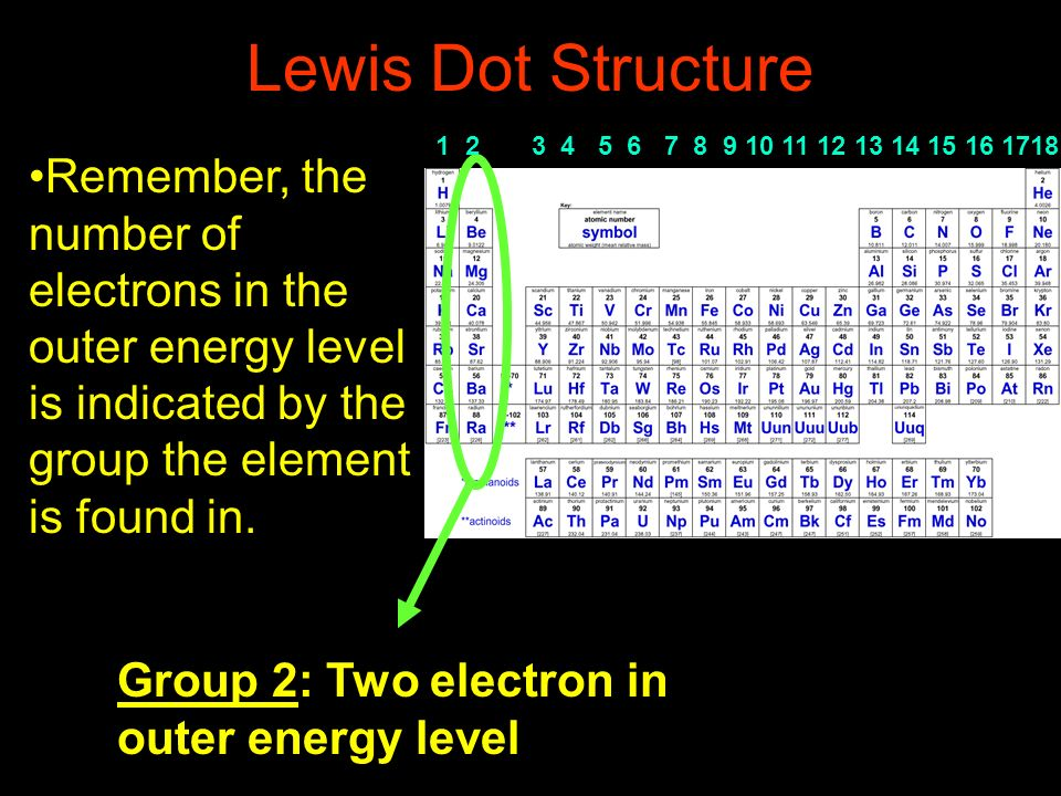Lewis Dot Structure 1 2 3 4 5 6 7 8 9 10 11 12 13 14 15 16 1718.