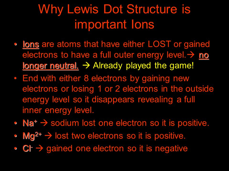 Why Lewis Dot Structure is important Ions