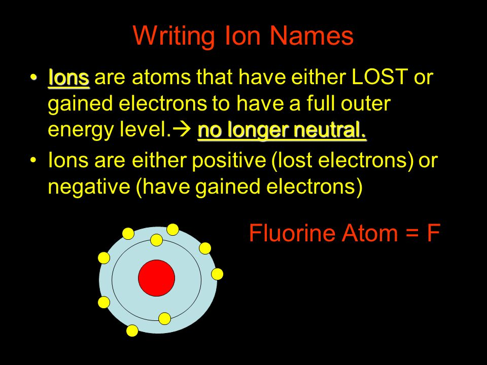 Writing Ion Names Fluorine Atom = F