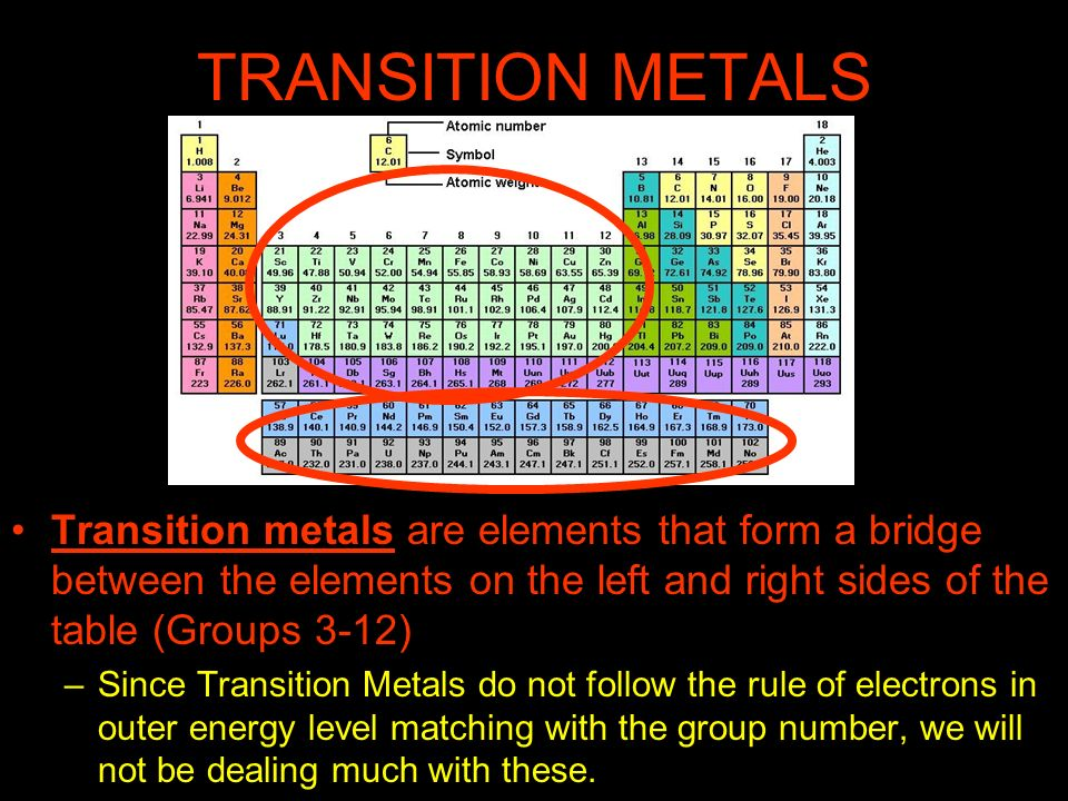TRANSITION METALS Transition metals are elements that form a bridge between the elements on the left and right sides of the table (Groups 3-12)