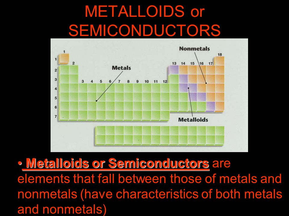 METALLOIDS or SEMICONDUCTORS