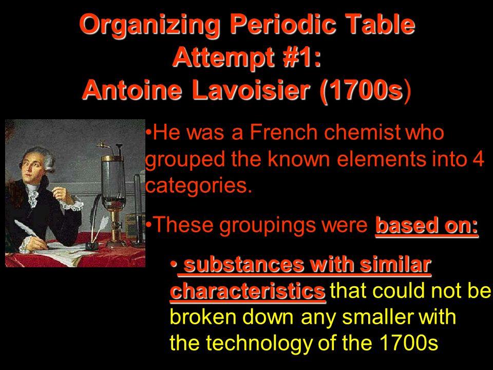 Organizing Periodic Table Attempt #1: Antoine Lavoisier (1700s)