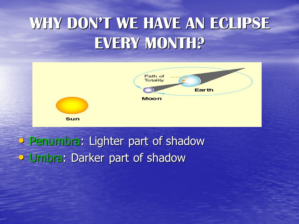 WHY DON'T WE HAVE AN ECLIPSE EVERY MONTH