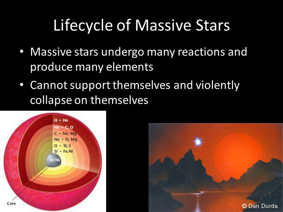 Lifecycle of Massive Stars
