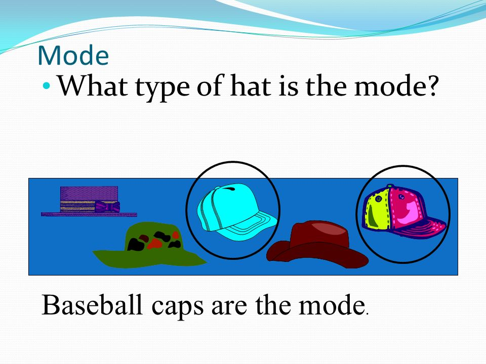 Mode What type of hat is the mode Baseball caps are the mode.