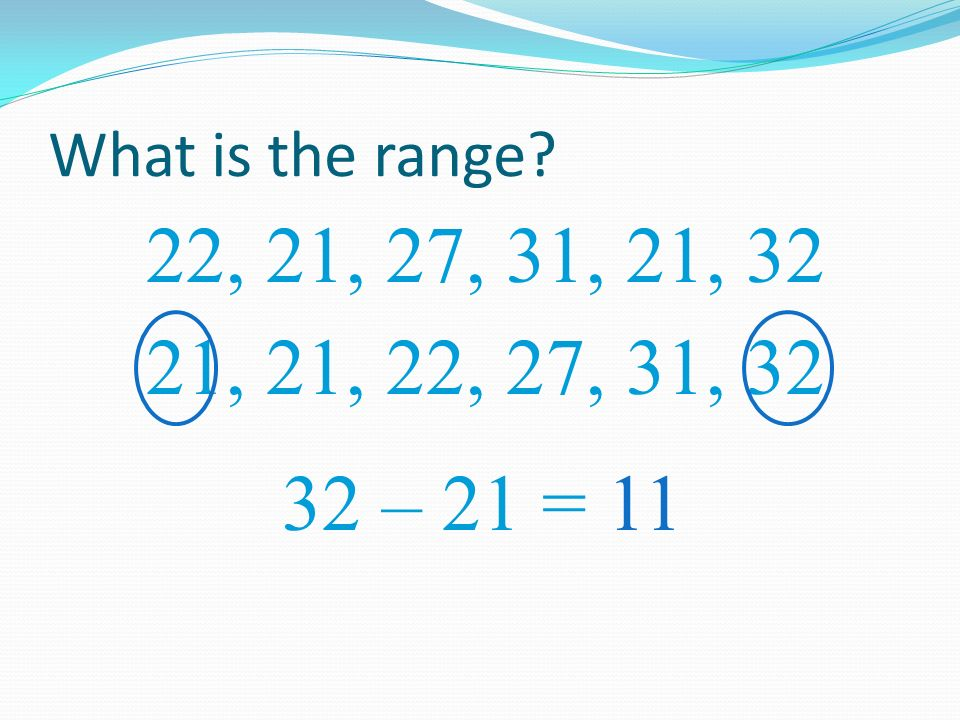 What is the range 22, 21, 27, 31, 21, 32 21, 21, 22, 27, 31, 32 32 – 21 = 11