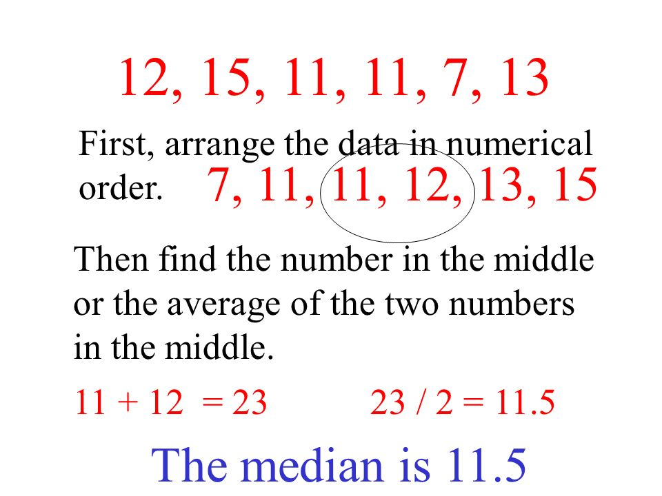 12, 15, 11, 11, 7, 13First, arrange the data in numerical order. 7, 11, 11, 12, 13, 15.