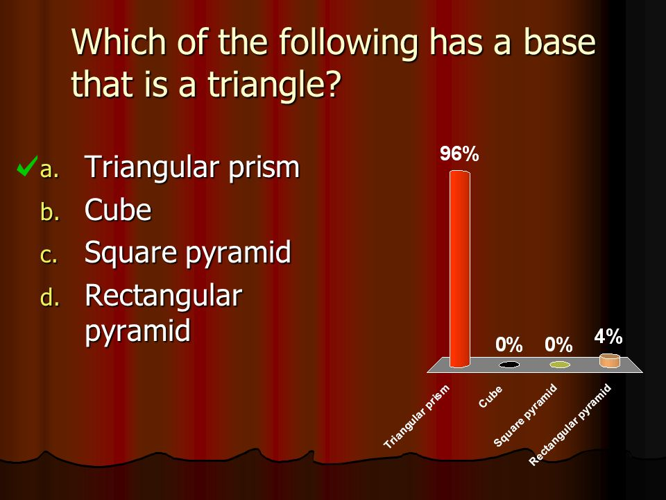 Which of the following has a base that is a triangle