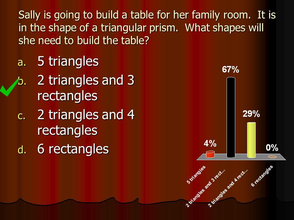 2 triangles and 3 rectangles 2 triangles and 4 rectangles 6 rectangles