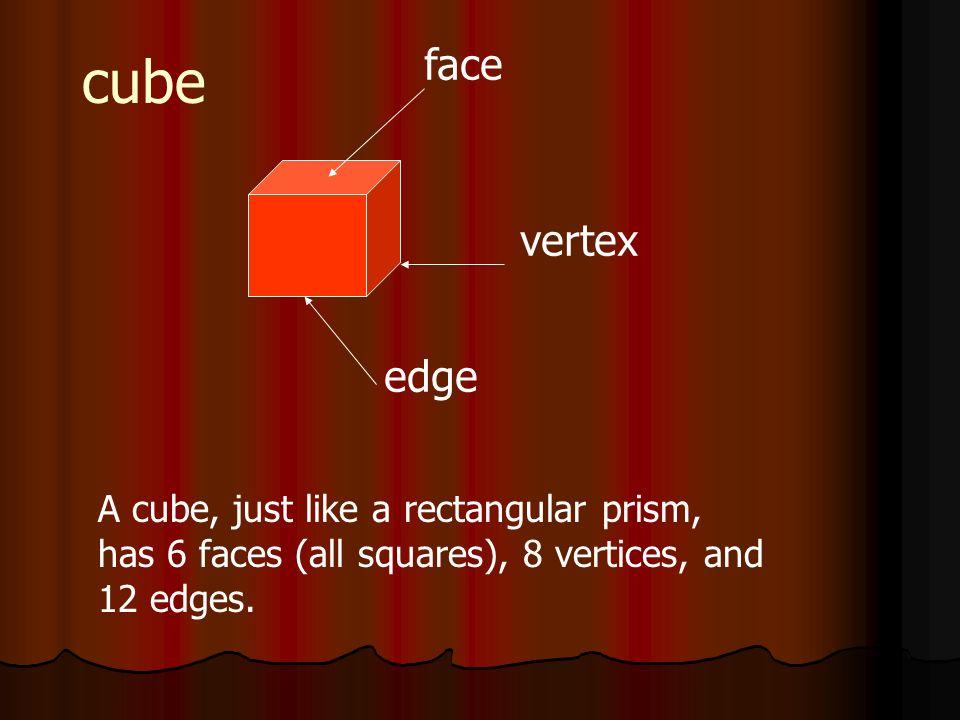 face cube. vertex. edge.