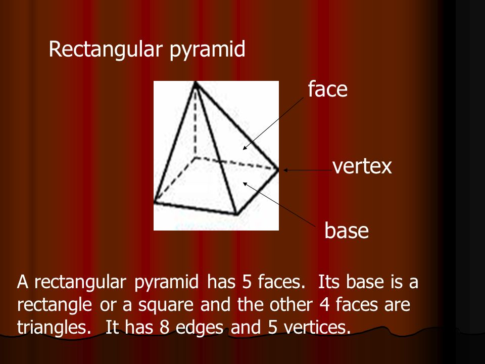 Rectangular pyramid face vertex base