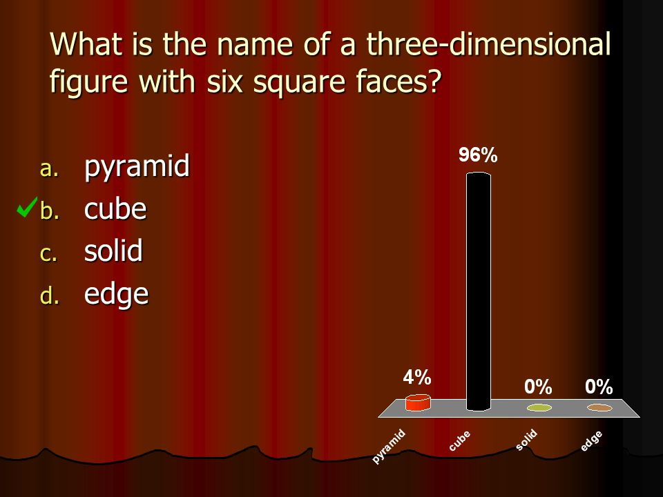 What is the name of a three-dimensional figure with six square faces