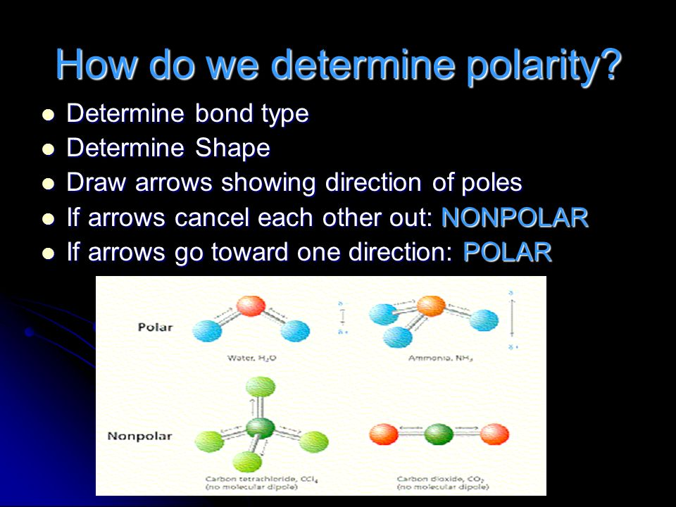 How do we determine polarity