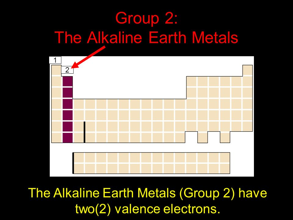 Group 2: The Alkaline Earth Metals