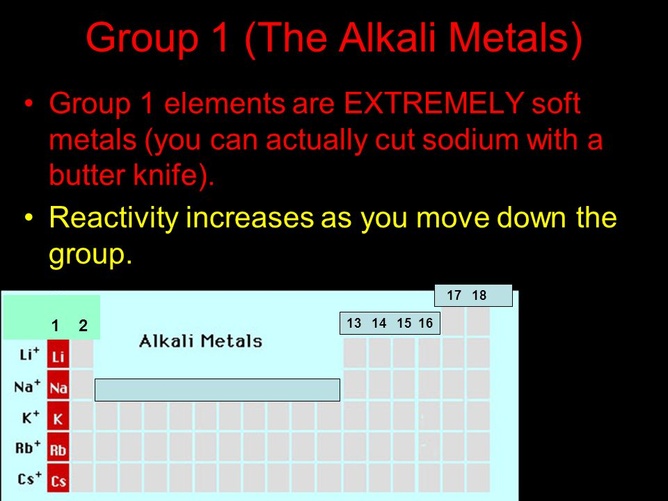 Group 1 (The Alkali Metals)