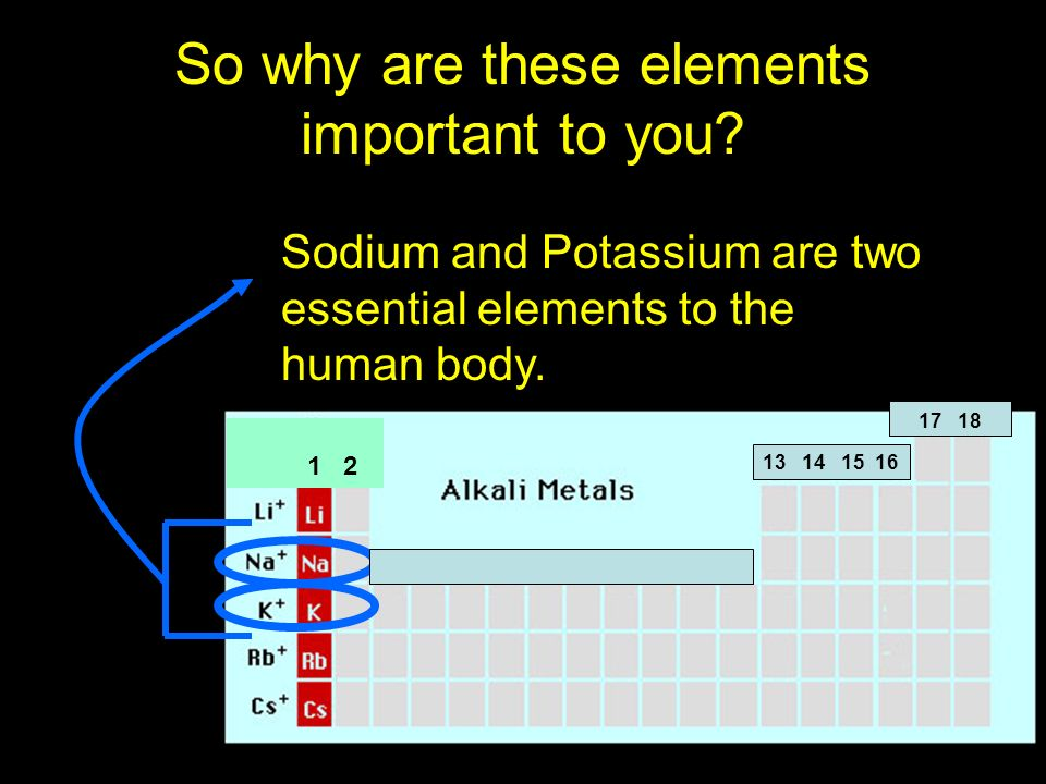 So why are these elements important to you