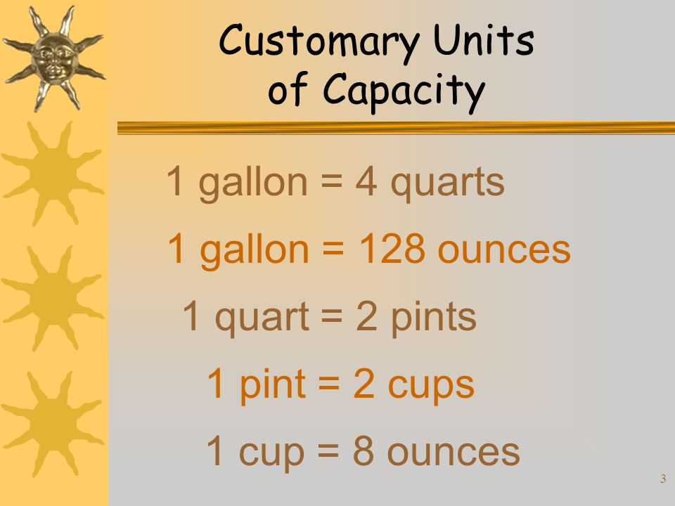 Customary Units of Capacity