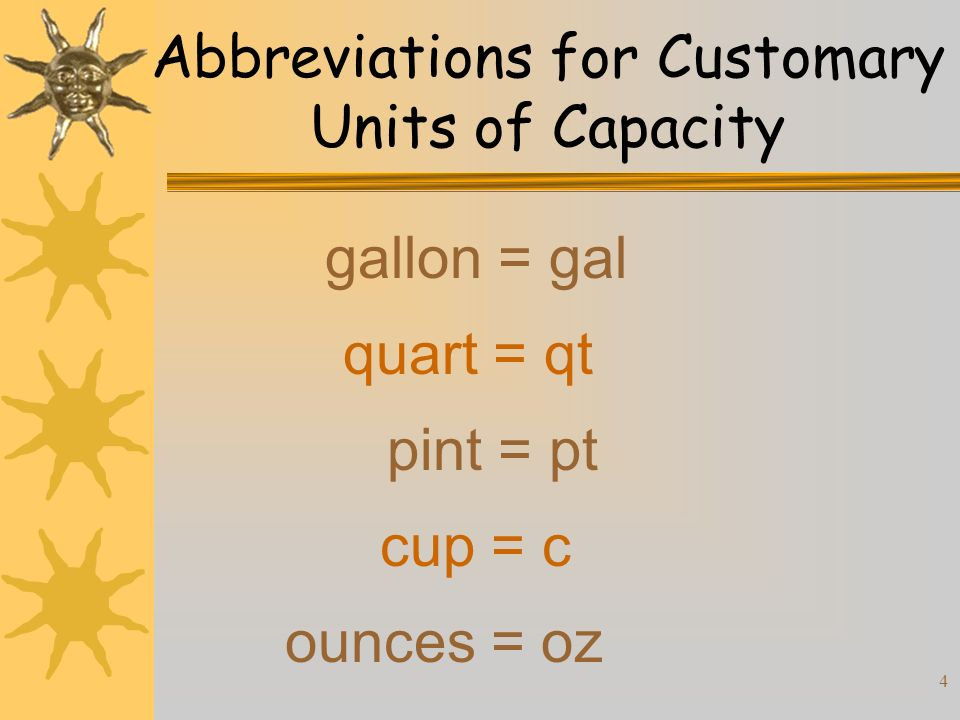 Abbreviations for Customary Units of Capacity
