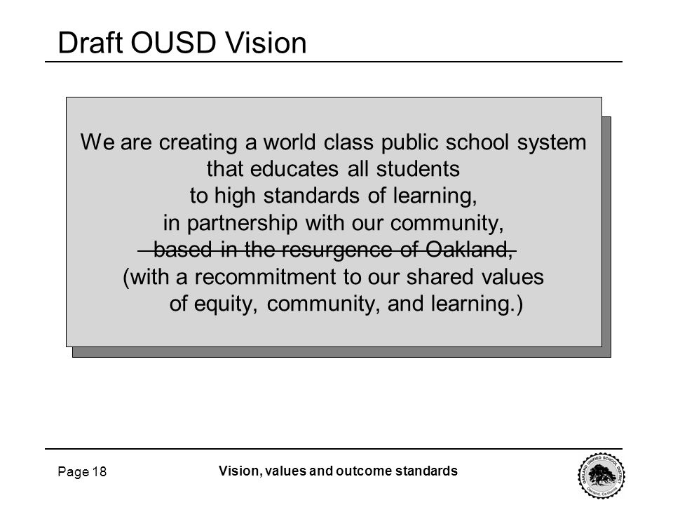 Draft OUSD Vision We are creating a world class public school system