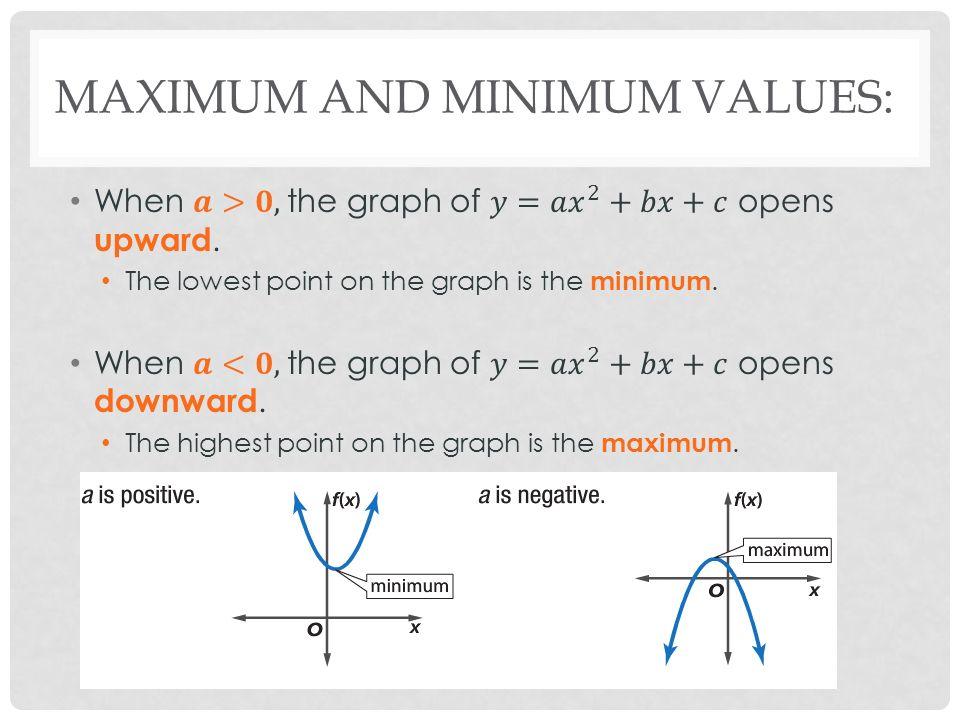 Maximum and minimum graph